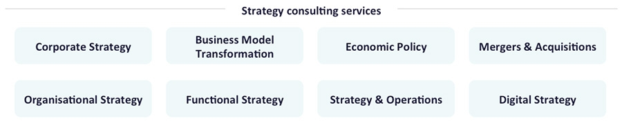 Srategy Consulting - Services