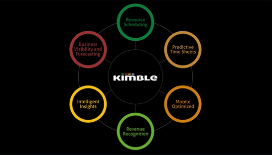 Professional Services arm of Sage chooses Kimble as its PSA solution