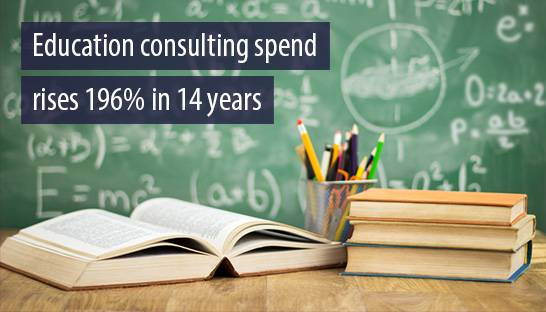 UK education consulting spend rises 196% in 14 years