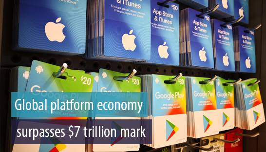 Market size of global platform economy surpasses $7 trillion mark