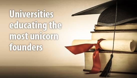 US universities educating the most unicorn founders