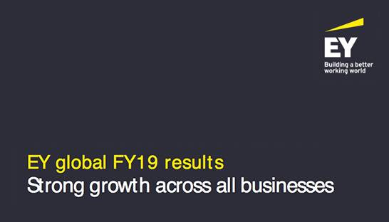 EY books global revenues of $36.4 billion as APAC again leads growth