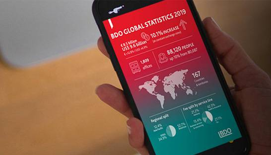 BDO boosts global revenues to $9.6 billion with 10% rise for 2019